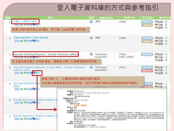 登入電子資料庫的方式與參考指引