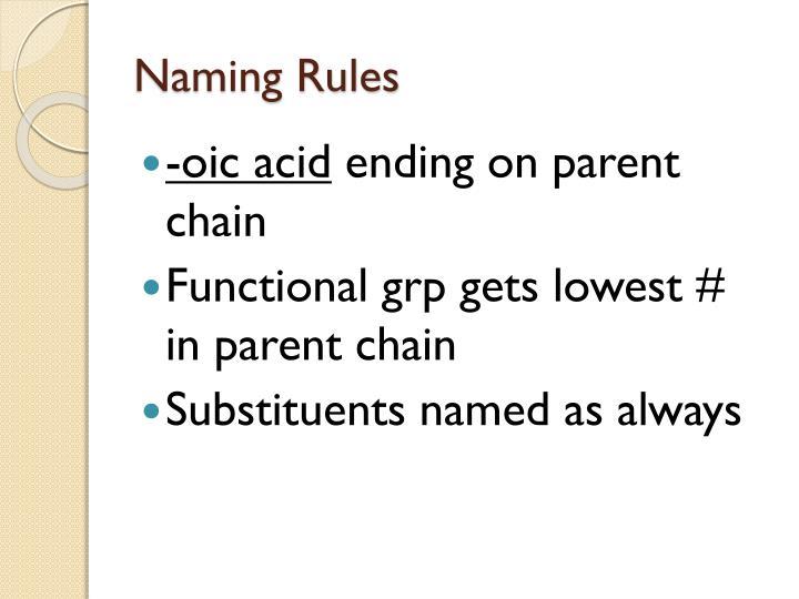 Naming Rules