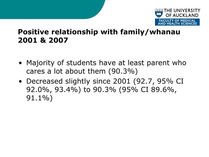 Positive relationship with family/whanau 2001 & 2007