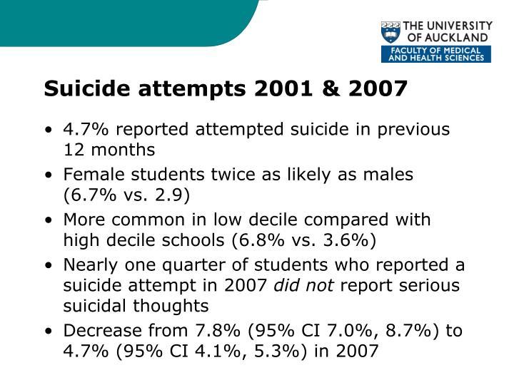 Suicide attempts 2001 & 2007