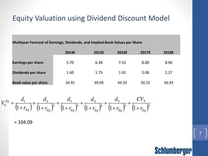 Equity Valuation using Dividend Discount Model