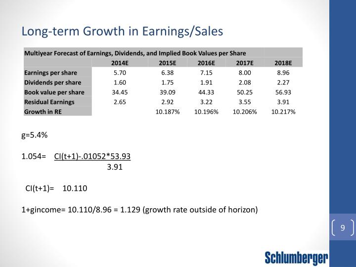 Long-term Growth in Earnings/Sales