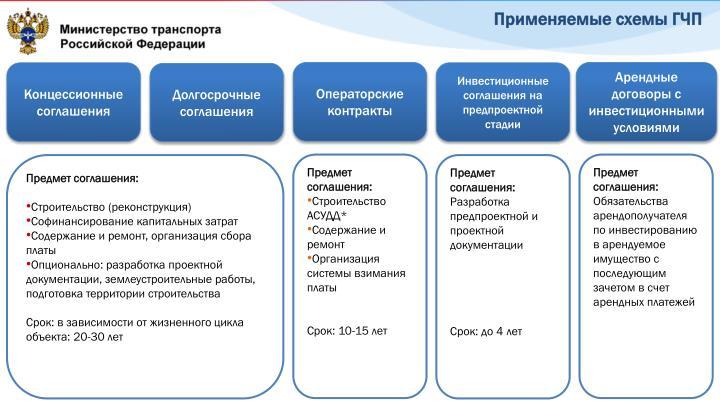 Применяемые схемы ГЧП