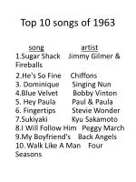 top 10 songs of 1963