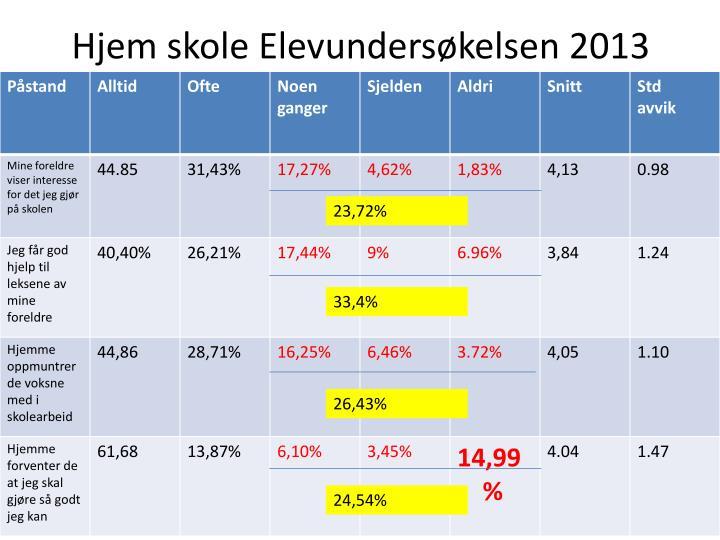 Hjem skole Elevundersøkelsen 2013