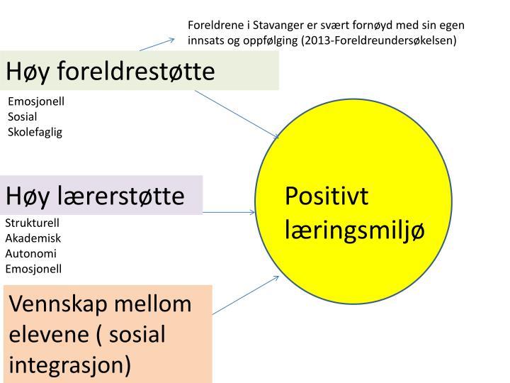Foreldrene i Stavanger er svært fornøyd med sin egen innsats og oppfølging (2013-Foreldreundersøkelsen)