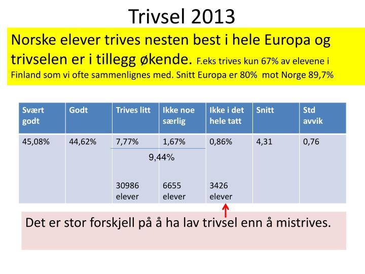 Trivsel 2013