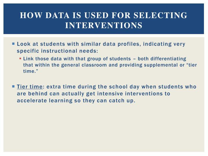 How data is used for selecting interventions