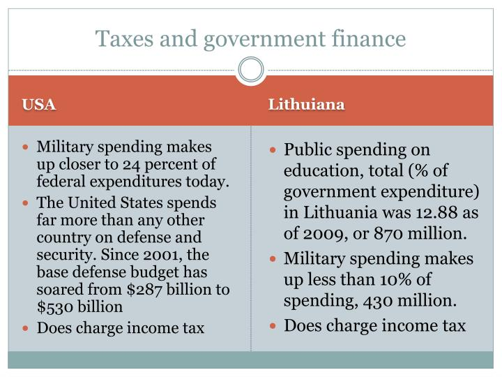 Taxes and government finance
