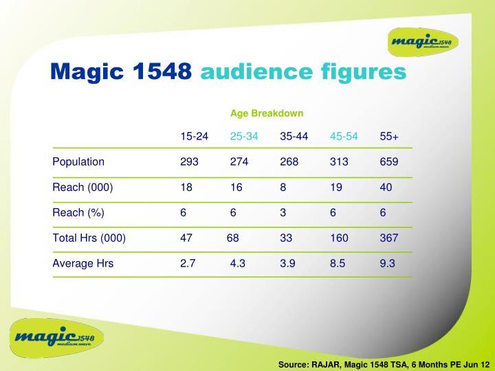 Magic 1548