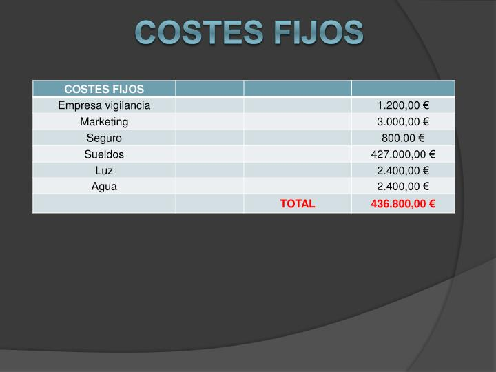 Costes fijos