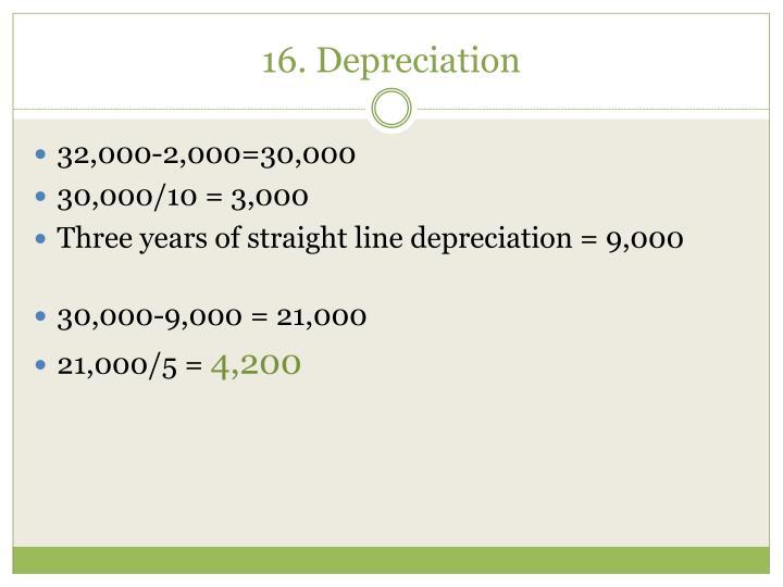16. Depreciation