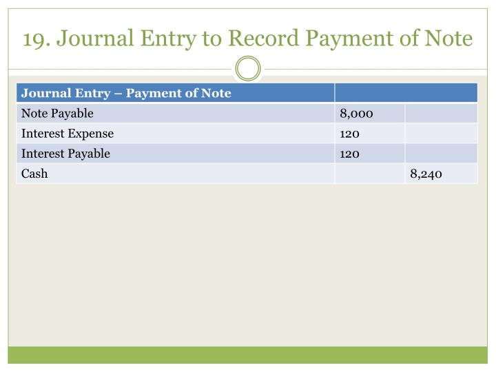 19. Journal Entry to Record Payment of Note