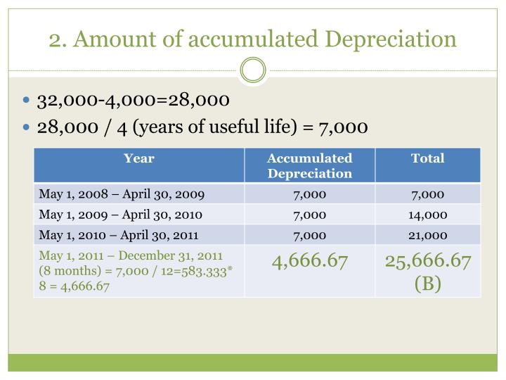 2 amount of accumulated depreciation