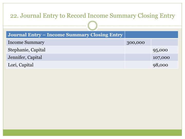 22. Journal Entry to Record Income Summary Closing Entry