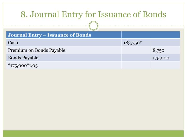 8. Journal Entry for Issuance of Bonds