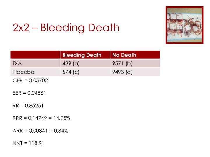 2x2 – Bleeding Death