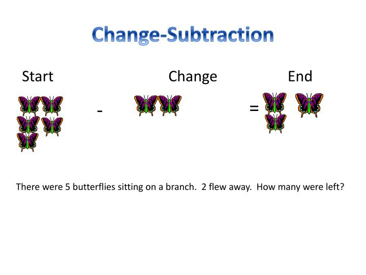 Change-Subtraction
