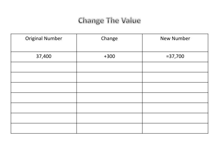 Change The Value