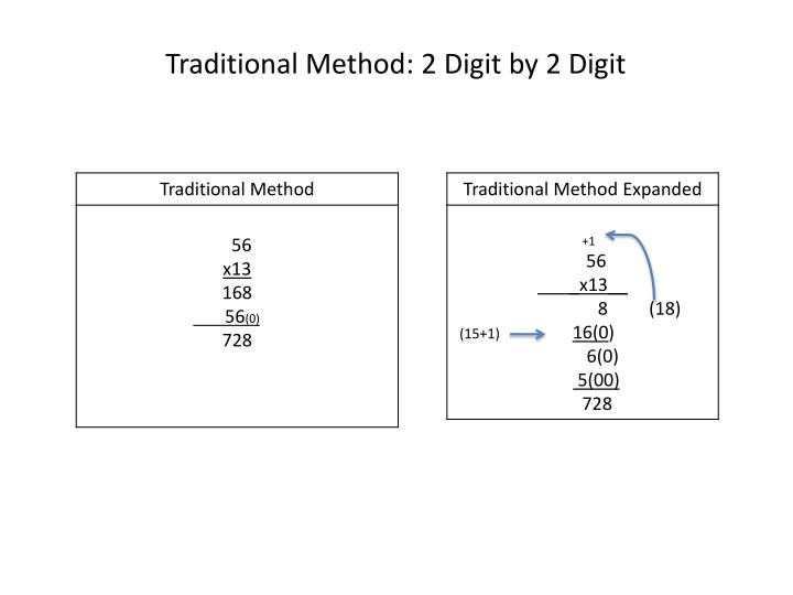Traditional Method: 2 Digit by 2 Digit