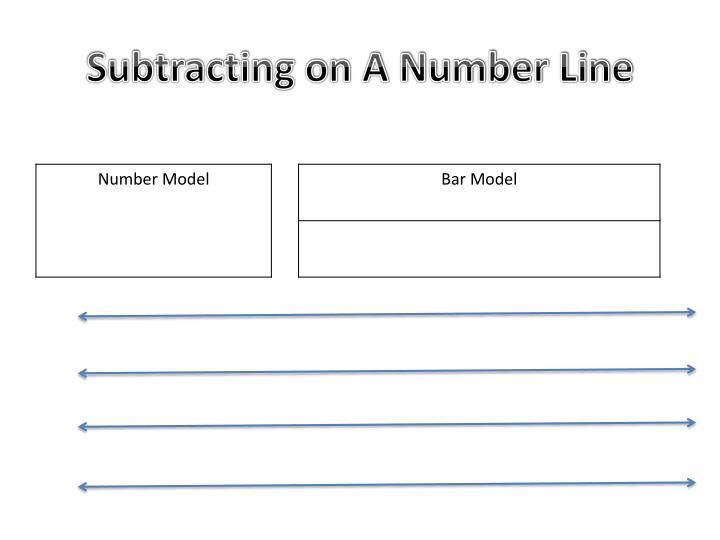 Subtracting on A Number Line