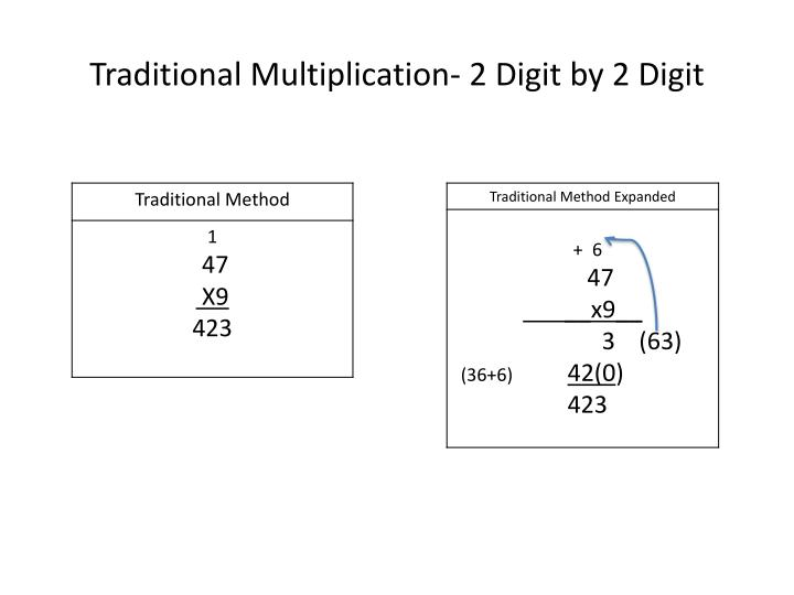 Traditional Multiplication- 2 Digit by 2 Digit