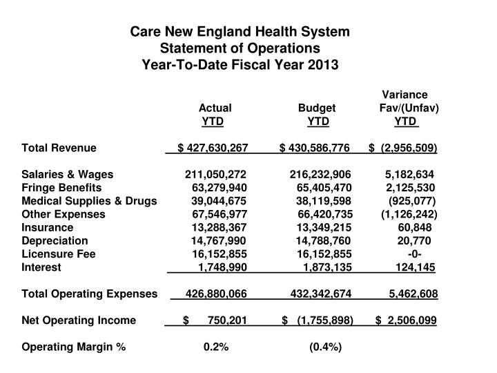 Care new england health system statement of operations year to date fiscal year 2013