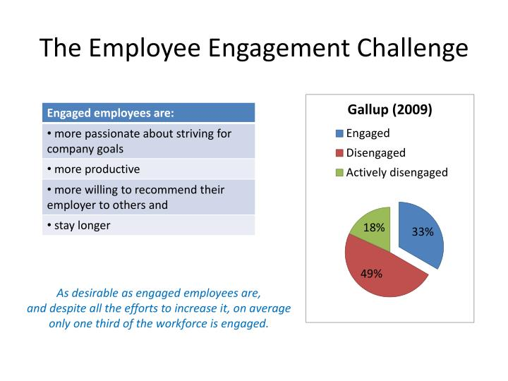 The employee engagement challenge