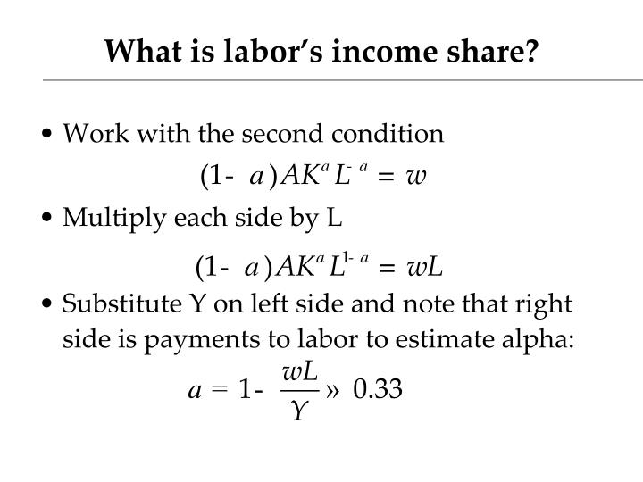What is labor's income share?