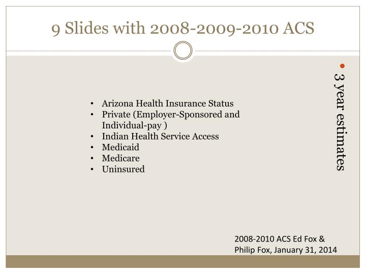 9 Slides with 2008-2009-2010 ACS