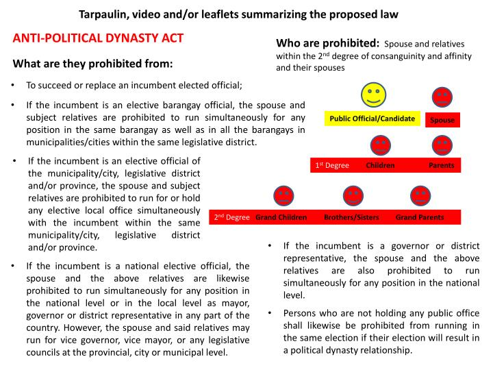 Tarpaulin, video and/or leaflets summarizing the proposed law