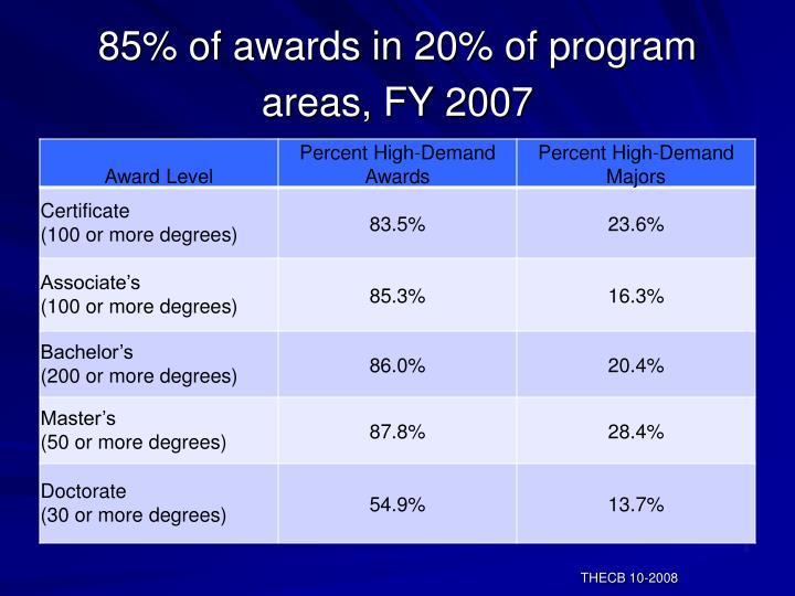 85% of awards