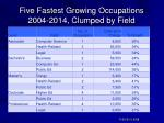 five fastest growing occupations 2004 2014 clumped by field