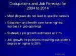 occupations and job forecast for 2004 to 2014