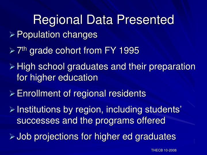 Regional Data Presented