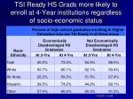 tsi ready hs grads more likely to enroll at 4 year institutions regardless of socio economic status