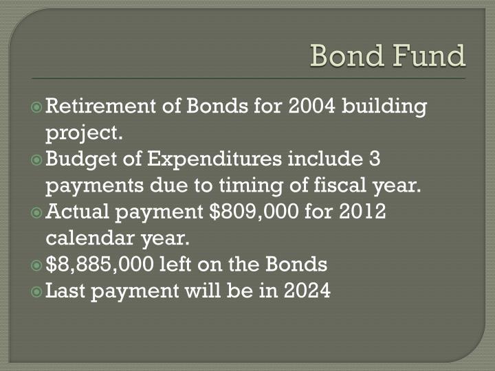 Bond Fund