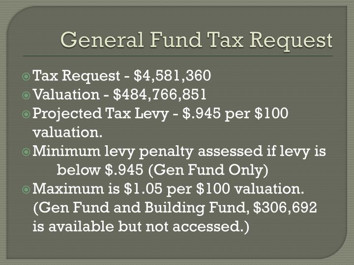 General Fund Tax Request