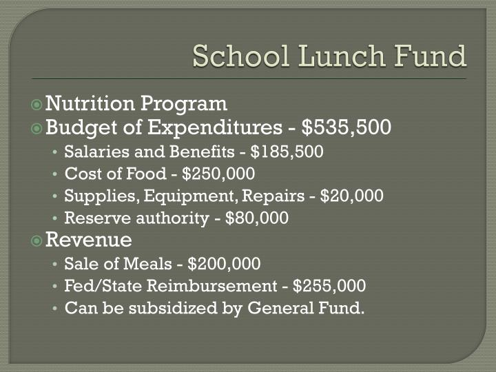 School Lunch Fund
