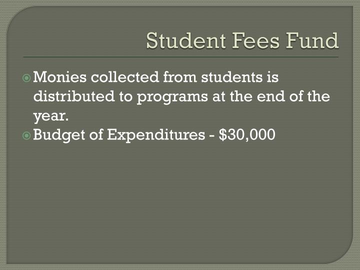 Student Fees Fund