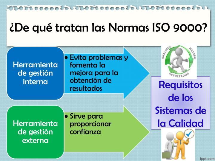 ¿De qué tratan las Normas ISO 9000