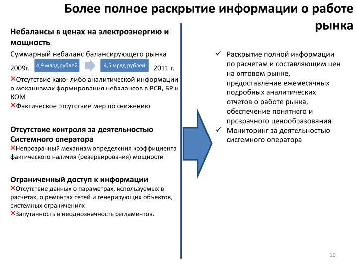 Более полное раскрытие информации о работе рынка