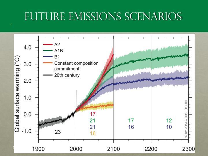 Future Emissions Scenarios