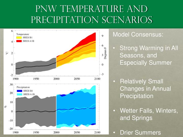 PNW Temperature and Precipitation Scenarios