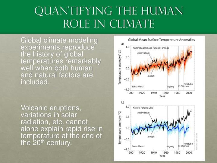 Quantifying the Human