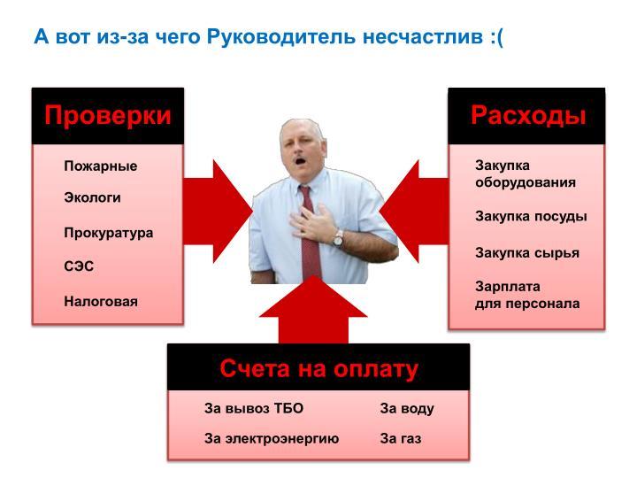 А вот из-за чего Руководитель несчастлив :(