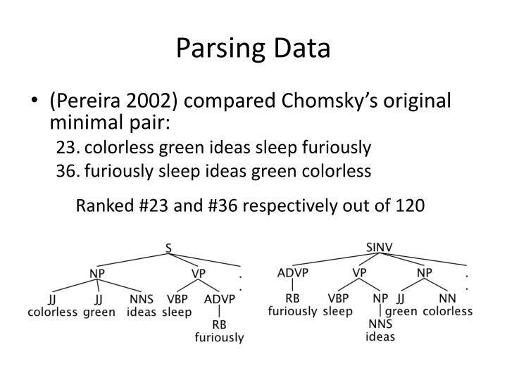 Parsing Data
