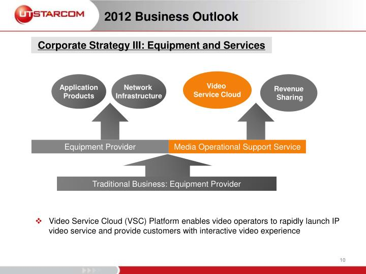 2012 Business Outlook