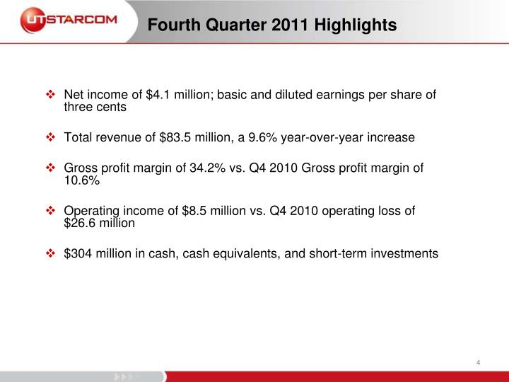 Fourth Quarter 2011 Highlights
