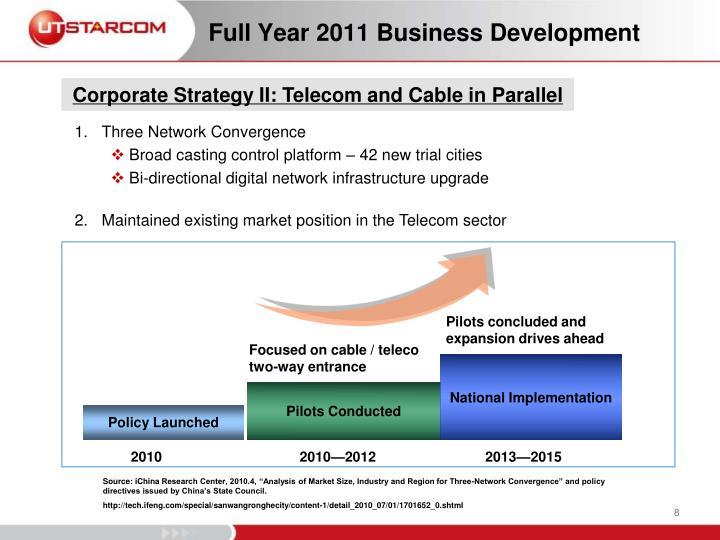 Full Year 2011 Business Development